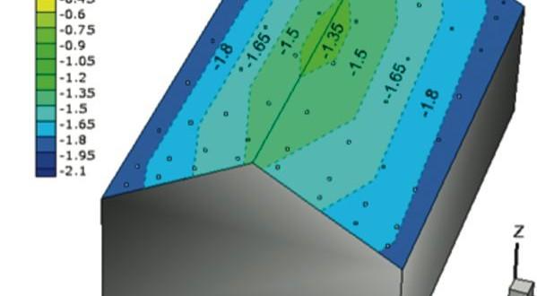 Schéma dimensionnement au vent des charpentes industrielles
