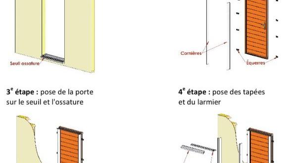 un kit pour faciliter l''installation des portes d'entrée bel'm ... - Comment Installer Une Porte D Entree