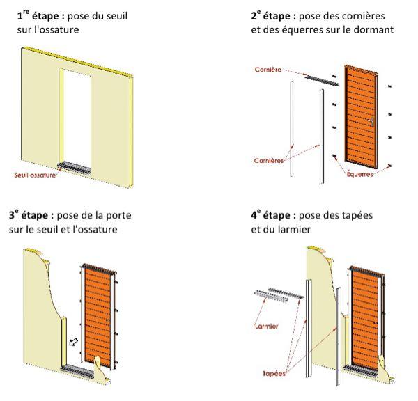 un kit pour faciliter l 39 installation des portes d 39 entr e bel 39 m sur les maisons ossature bois. Black Bedroom Furniture Sets. Home Design Ideas